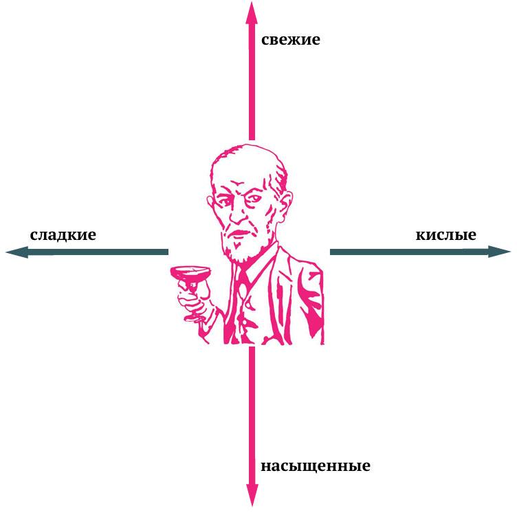 Коктейльная карта в Пинк Фройд